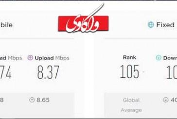 رتبه و شاخص سرعت دانلود در  ایران به نسبت دنیا چقدر است؟